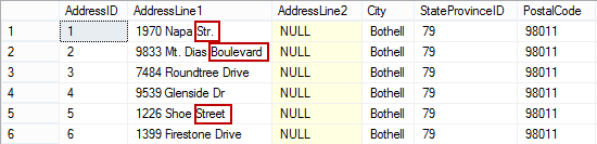 Modifying records using T-SQL or editing rows in SSMS