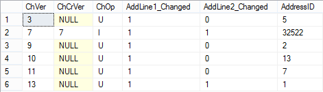 Using column tracking to change the column