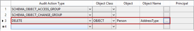 Selecting the object class affected by an individual action on a database-level