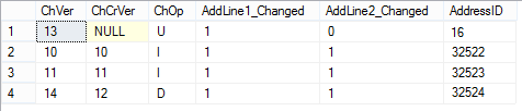 Results for operations tracked by SQL Server Change Tracking