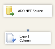 SSIS data flow task showing data source and  the extract column