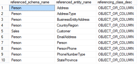 Dialog showing dependencies of the SQL Server table