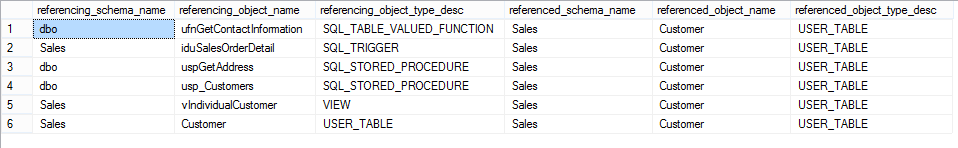Dialog showing lists all objects on which the SQL Server table depends