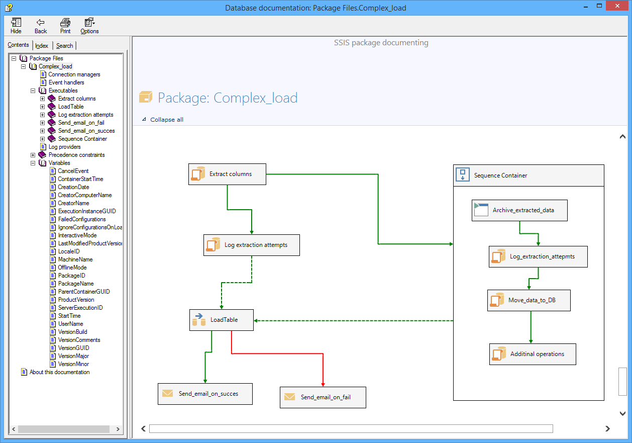 How to document SSIS package control flow