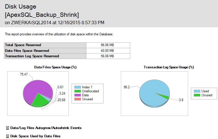 sql server stored pdf file size