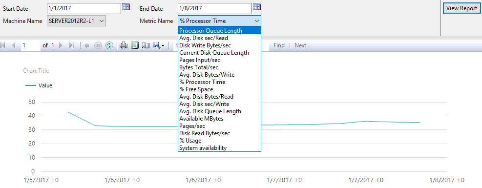 How to create custom SQL Server performance reports – Part 1