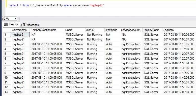 Multi server script to automatically monitor SQL Server