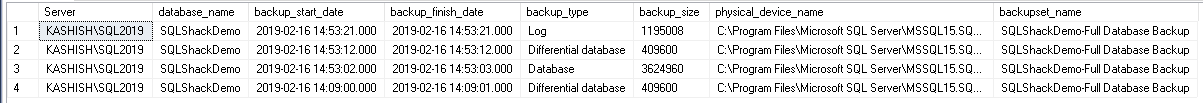 Query results from and aggregation of MSDB tables with backup SQL database METADATA