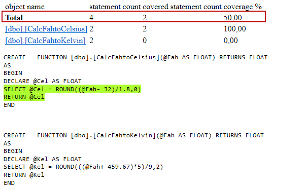 SQLCover HTML report that shows SQL Server code coverage percentage.