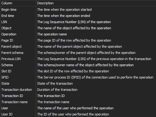 SQL Server transaction log reading operation information