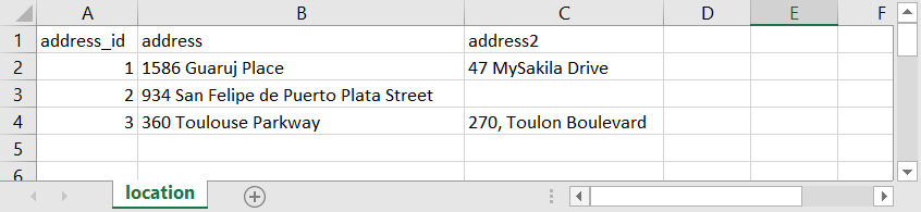 Exported mysql data with Export to CSV option