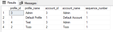 Information about the accounts associated with one or more database mail