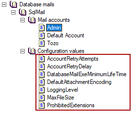 List of configuration values for database mail