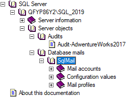 SQL Mail content